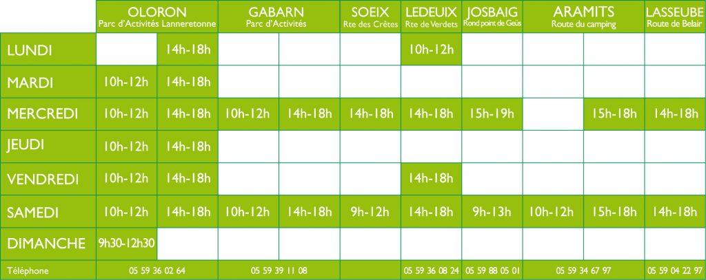 dechetterie horaires